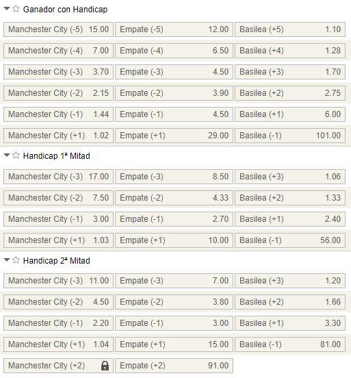 apuestas a la Champions League