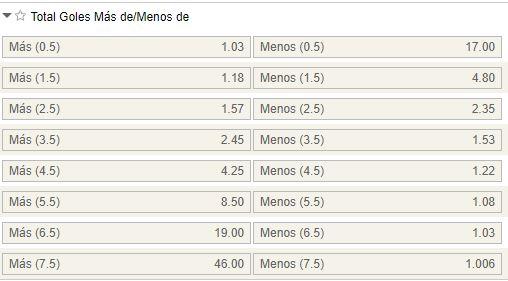 apuestas al Sporting CP - Atlético