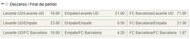 Levante - Barcelona La Liga j37
