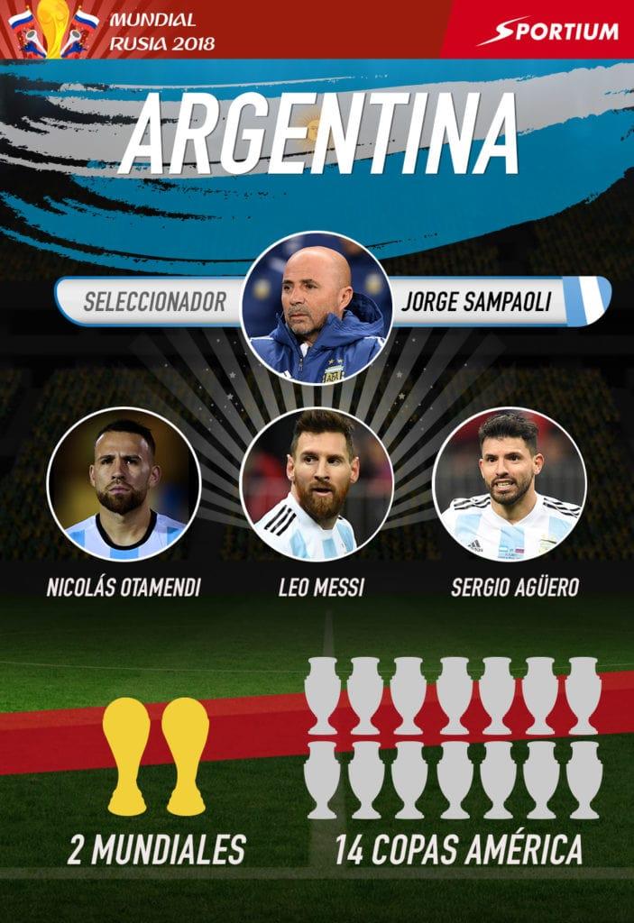Mundial Rusia 2018: Argentina