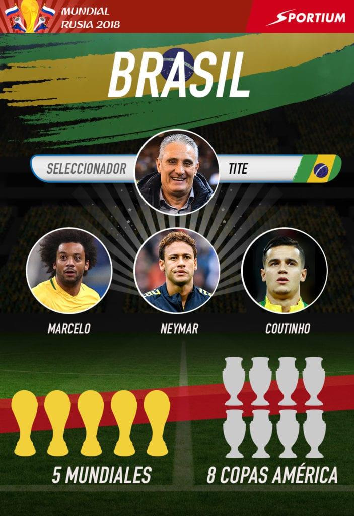 Mundial de Rusia 2018: Brasil