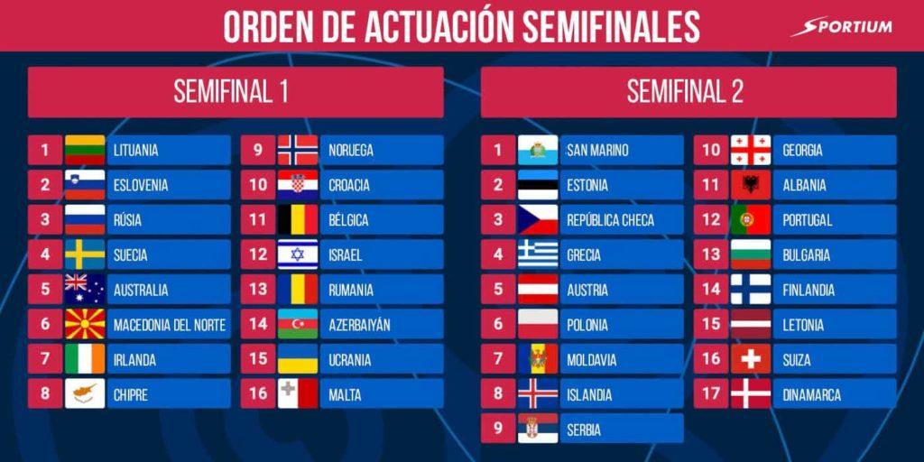 apuestas eurovision 2021